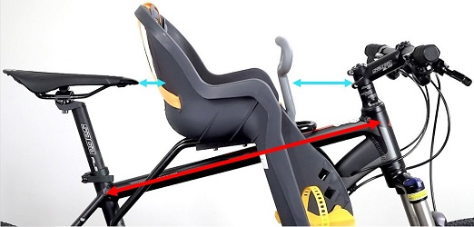 Distancia del cuadro de bicicleta para colocar silla de bebe delantera