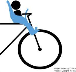 Portabebés Thule Yepp Mini para bicicleta