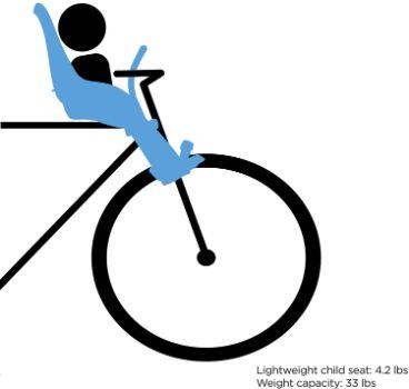 Silla infantil Thule Yepp Nexxt Mini bicicleta